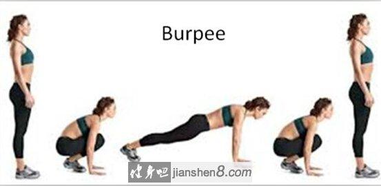 经典的综合训练动作——Burpee(波比)。   Burpee(波比)是一种高强度,短时间燃烧脂肪,令人心跳率飙升的自重阻力训练动作之一。 常出现在CROSSFIT(全面强健)和HIIT训练中   Burpee结合了深蹲(Squat)、伏地挺身(Push-Ups)及跳跃(Jump)一连串的动作,在短时间内会将心跳率拉升到将近人体最大值。   Burpee会训练到全身百分之70以上的肌肉群,包含核心肌群、脚、手臂、腹部、臀部及背部等,除了训练肌耐力、弹性、活动性外,它对于心肺适