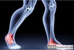 健身知识:脚踝活动度受限怎么办?如何纠正?